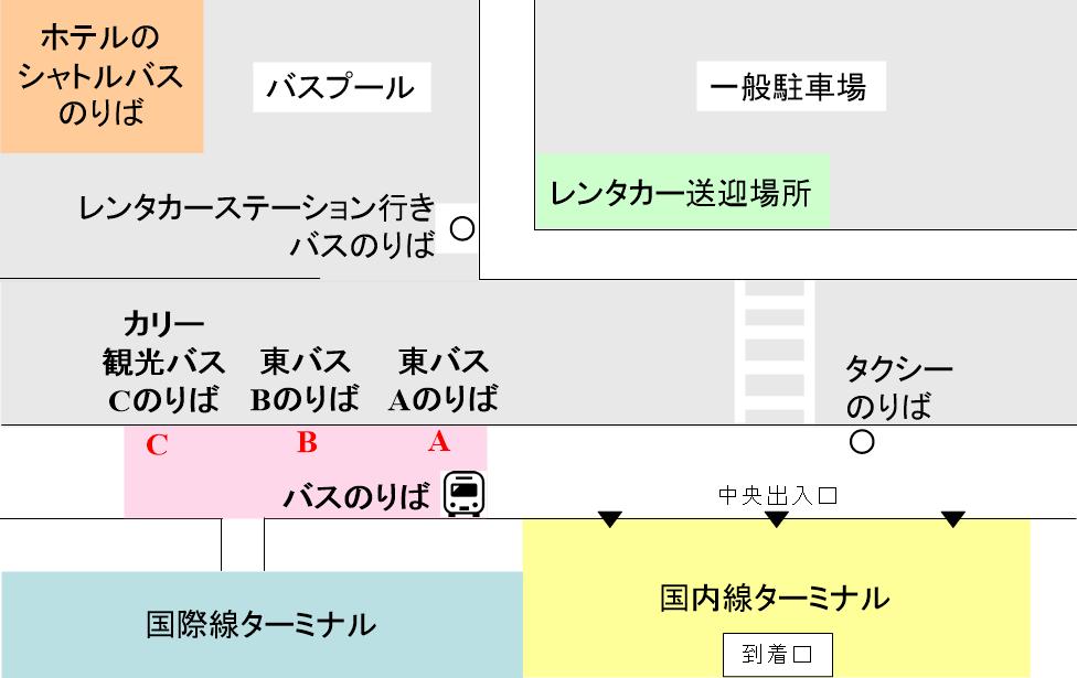 石垣空港バスのりば案内図