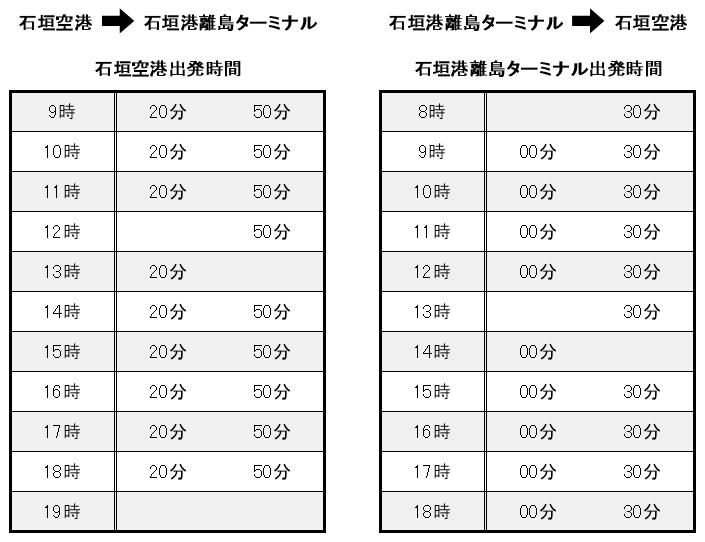 カリー観光バス時刻表