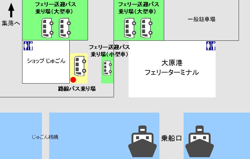 大原港マップ