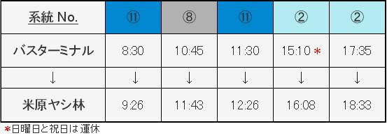 バスターミナル発ヤエヤマヤシ群落行きバス時刻表
