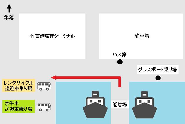 竹富港マップ
