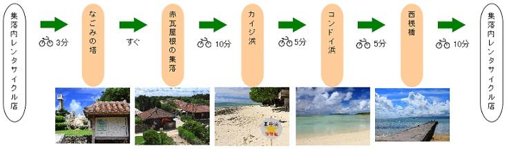 竹富島サイクリングコース