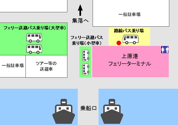 上原港マップ